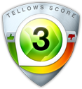 tellows Rating for  0214244912 : Score 3